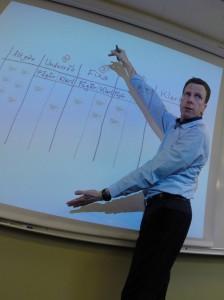 Den agila coachen Torbjörn Lundquist lär ut Kanban